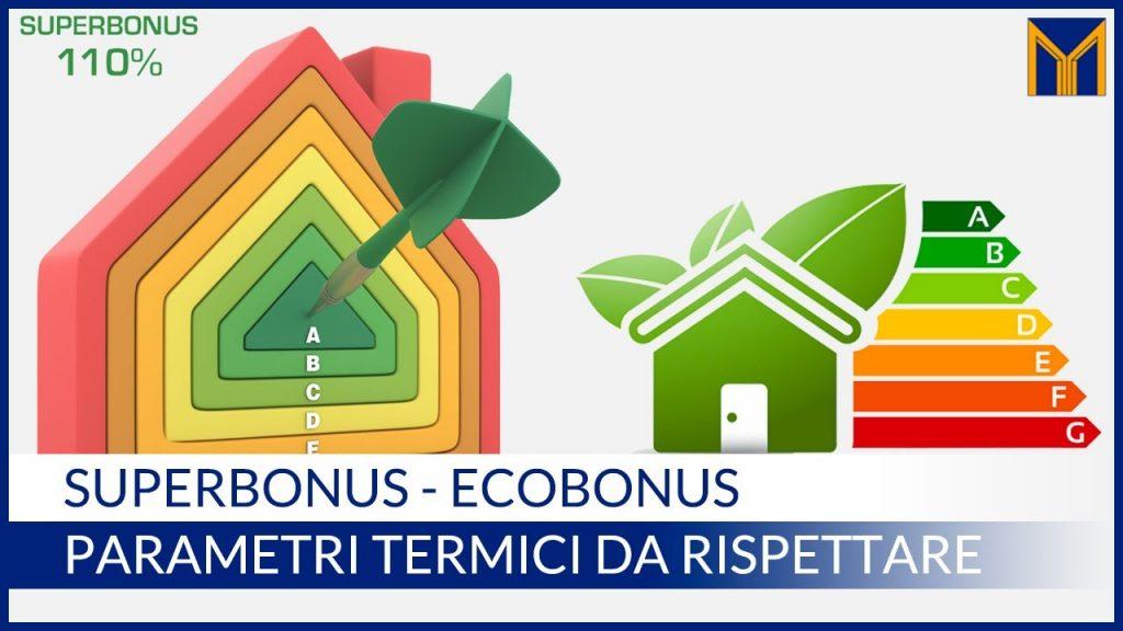 Infissi Ecobonus 50% e Superbonus 110%